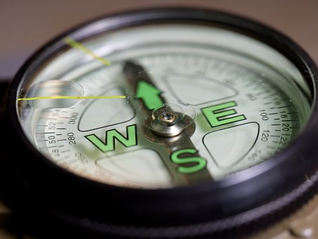 Compass, Direction, Navigation, North, East, West