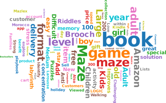 E-commerce, Games, Word Cloud, Words, Typography