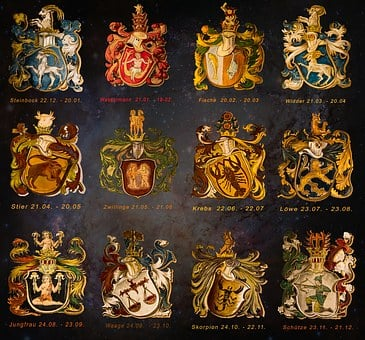 Horoscope, Zodiac Sign, Symbol, Astrology
