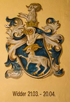 Zodiac Sign, Horoscope, Astrology, Aries