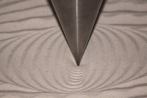 Foucault Pendulum, Pendulum, Pendulum Frequency