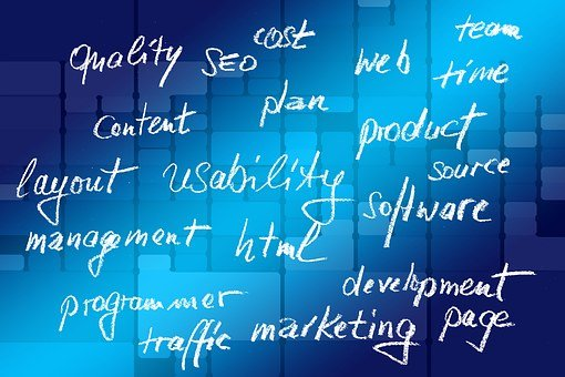 Marketing, Development, Software, Internet, Usefulness