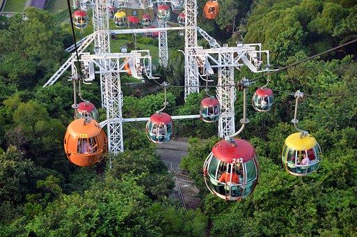 Hong Kong Ocean Park, The Cable Car, La Condore
