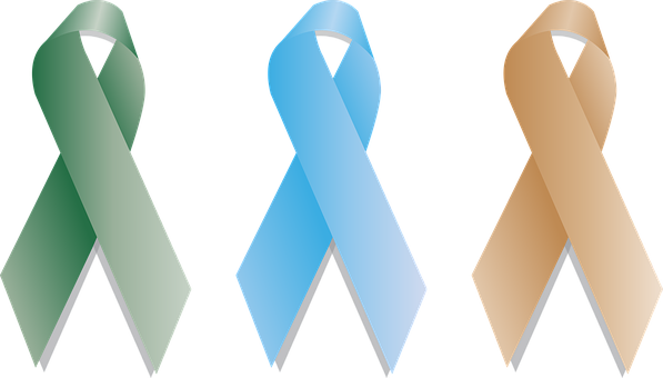 Cancer, Carcinoma, Ribbon, Syndrome, Prevention