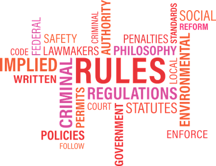 Rules, Word, Cloud, Word Cloud, Agency, Written