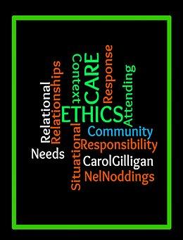 Ethics, Wordcloud, Care, Quotes, Message, Logo, Font
