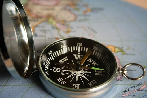 Magnetic Compass, Navigation, Direction, Compass
