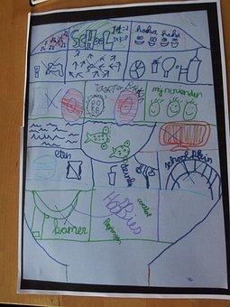 Volhoofd, Matrix Method, Learning, Alphabet, Language