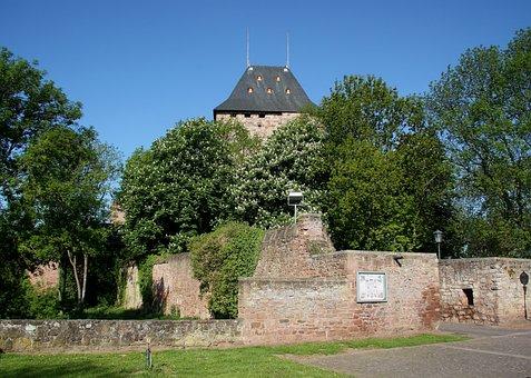 Castle, Nideggen, Burg Nideggen, Historically, Fortress