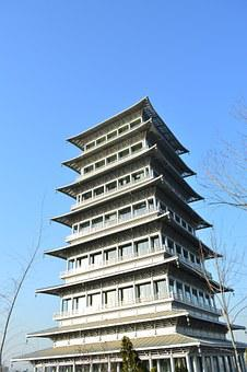Changan Tower, Xian China, City