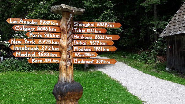 Directory, Arrows, Shield, Waymarks, Hiking Trails