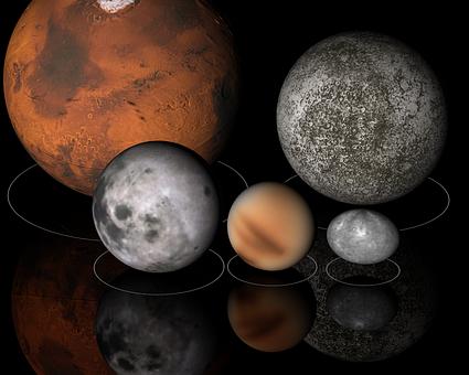 Planet, Planetary Comparison, Size Comparison, Space