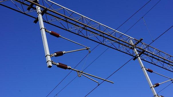 High-voltage, Ajolanka, Train Your, Danger