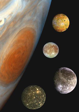 Jupiter, Planet, Big Red Stains, Galilean Monde, Io
