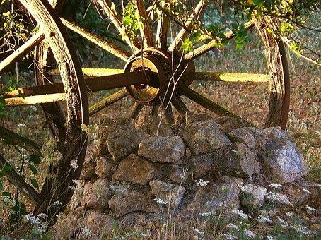 Wheel, Rim, Companions, Drive, Nostalgic, Land Vehicle
