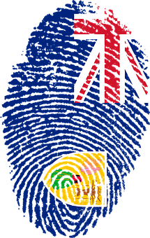 Turks, Caicos, Islands, Flag, Fingerprint, Country