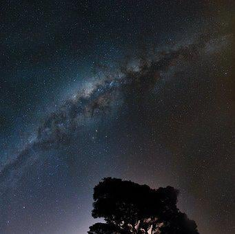 Astrology, Astronomy, Landscape, Milky Way, Night