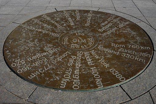 Ulm, Cities, Copper Plate, Distances