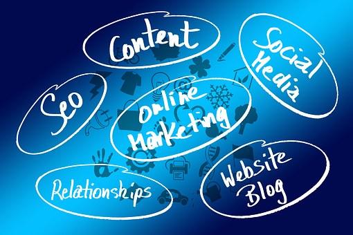 Marketing, Business, Board, Thumb, High, Strategy