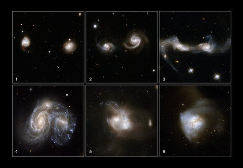 Galaxy Types, Different Galaxies, Galaxy, Starry Sky