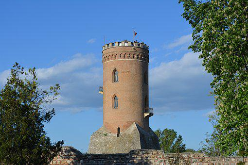 Tower, Chindia Tower, Chindie, Targoviste, Distance