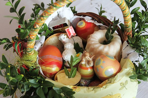 Easter, Basket, The Tradition Of, święconka