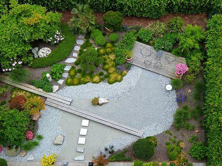 Garden Landscaping, Plant, Planning, Garden Planning