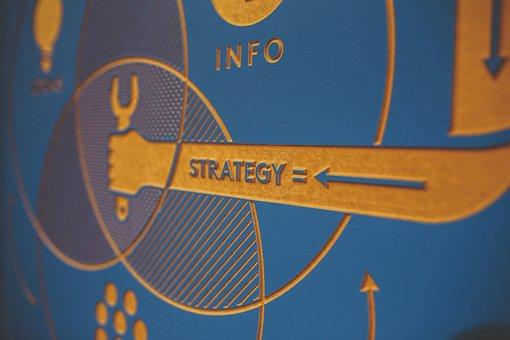 Strategy, Board, Marketing