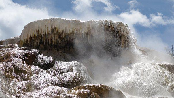 National Park, America, National Parks, United States