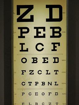 Optics, Oculist, Test, Myopia, Lyrics