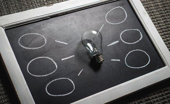 Idea, Innovation, Imagination, Mindmap, Brainstorm