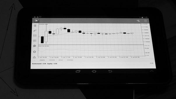 Tablet, Chart, Trading, Analysis, Forex