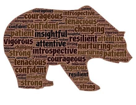Bear, Silhouette, Totem Animal, Qualities, Symbol