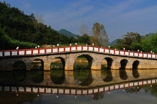 Rainbow Bridge, The Perfume River, Reflection