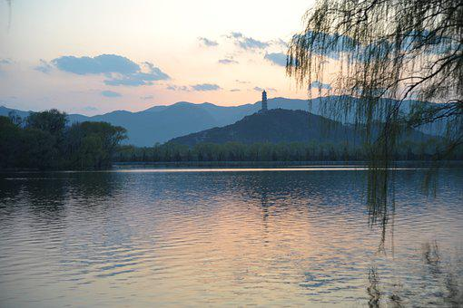 Yuquan Mountain, Sunset, The Summer Palace