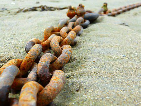 Anchor Chain, Metal, Rust, Old, Links Of The Chain