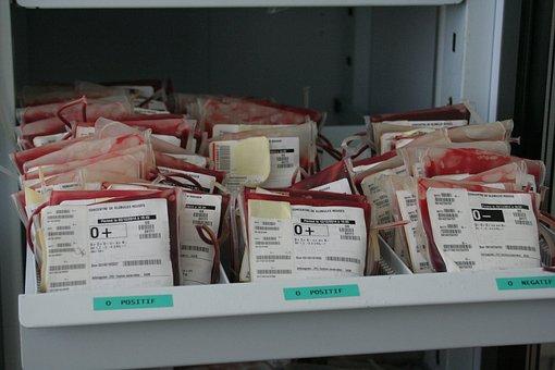 Laboratory, Analysis, Blood