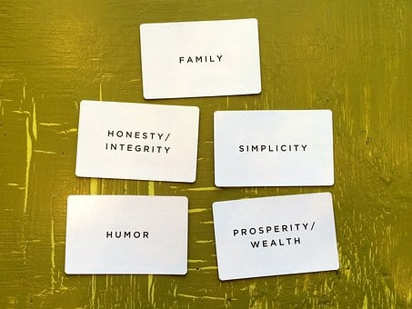 Cards, Priorities, Importance, Inspiration, Achievement