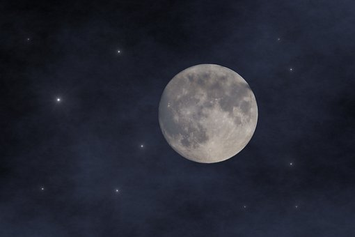 Moon, Sky, Celebrities, The Fullness Of, Night