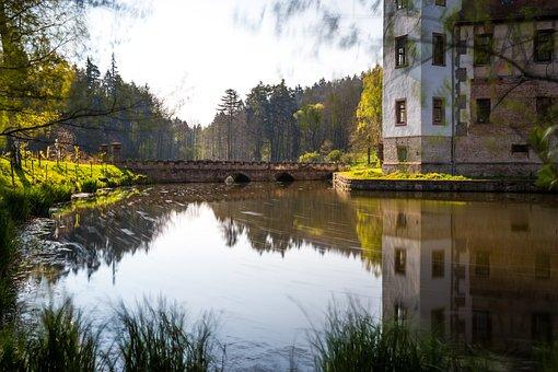 Castle, Castle Moat, Bridge, Historically