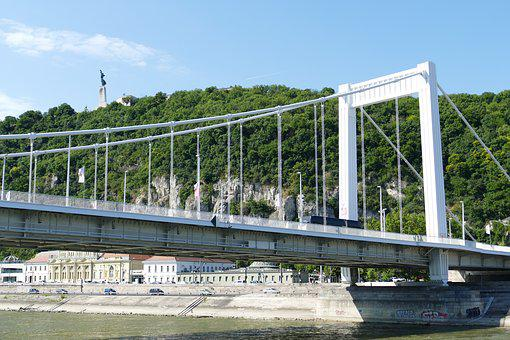 Budapest, Hungary, Danube, Bank Of The Danube, River