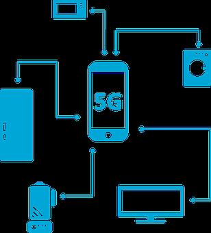 Smartphone, Technique, Appliances, Link, Internet