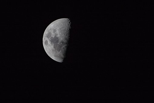 Space, Galaxy, Moon, Eclipse, Waning, Telephoto, Zoom