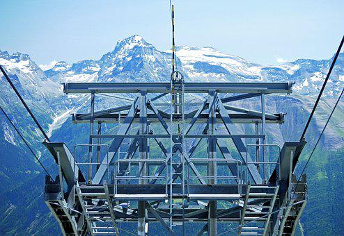 Cable Car, Mountain Station, The Last Mast, Eggishorn