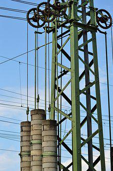Upper Lines, Radspann Mast, Overhead Line Clamp