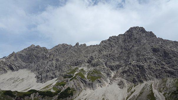 Fox Karspitze, Alllgäu, Geology, Folding, Mountains