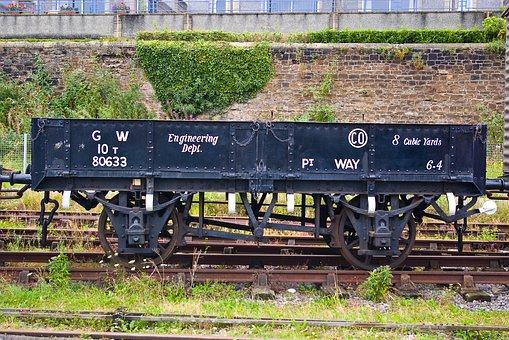 Rail, Train, Wagon, Former, Transportation